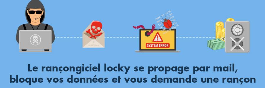virus locky